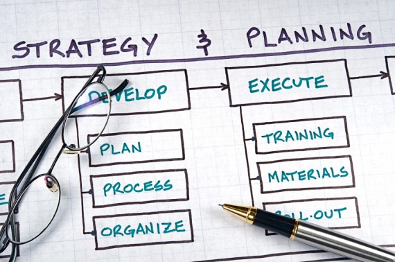Flow chart for Strategy and Planning