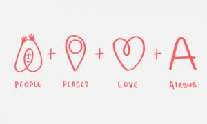 airbnb-logo-meaning