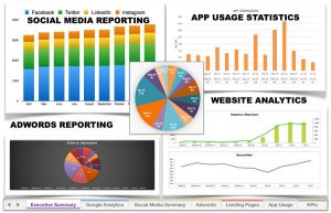 Business Reporting in Marketing