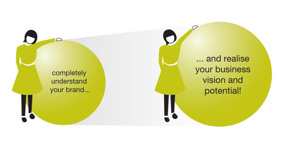 Branding Workshop Agency Brisbane - Outsource to Us
