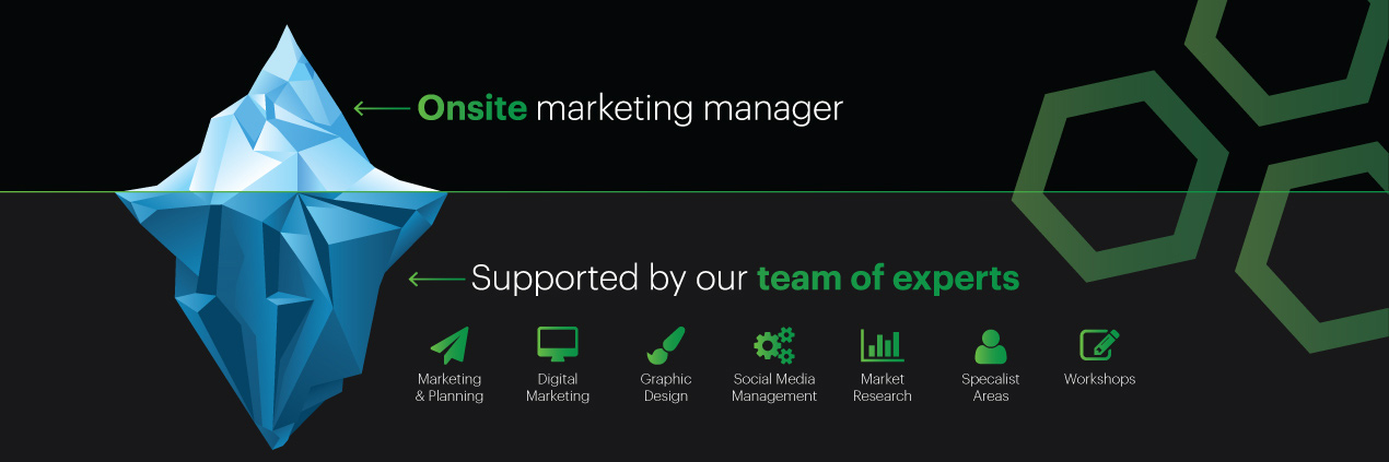 Onsite Digital Marketing Manager Services