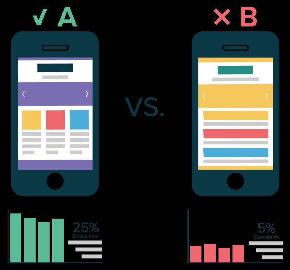 AB testing email marketing