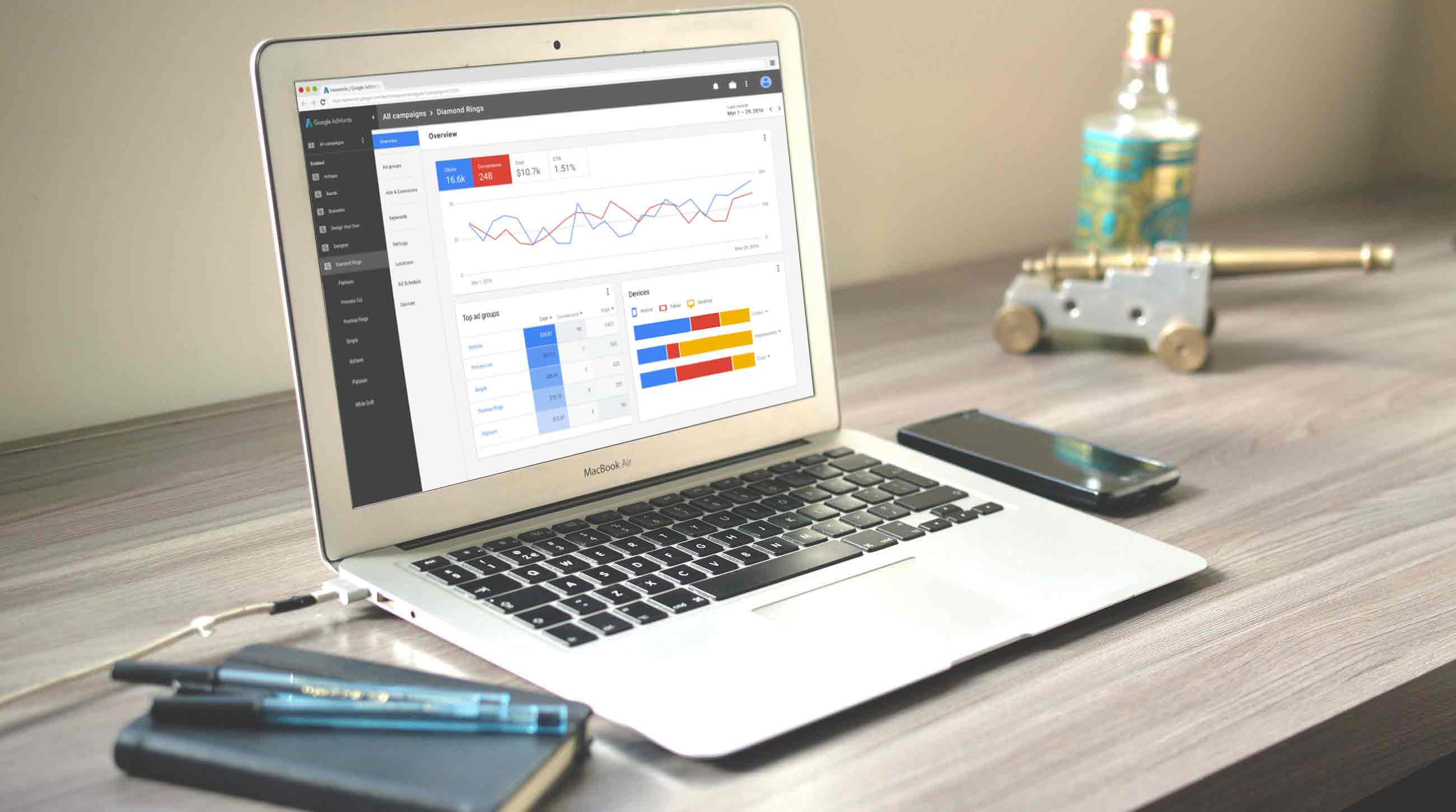 Google AdWords - A secret marketing weapon